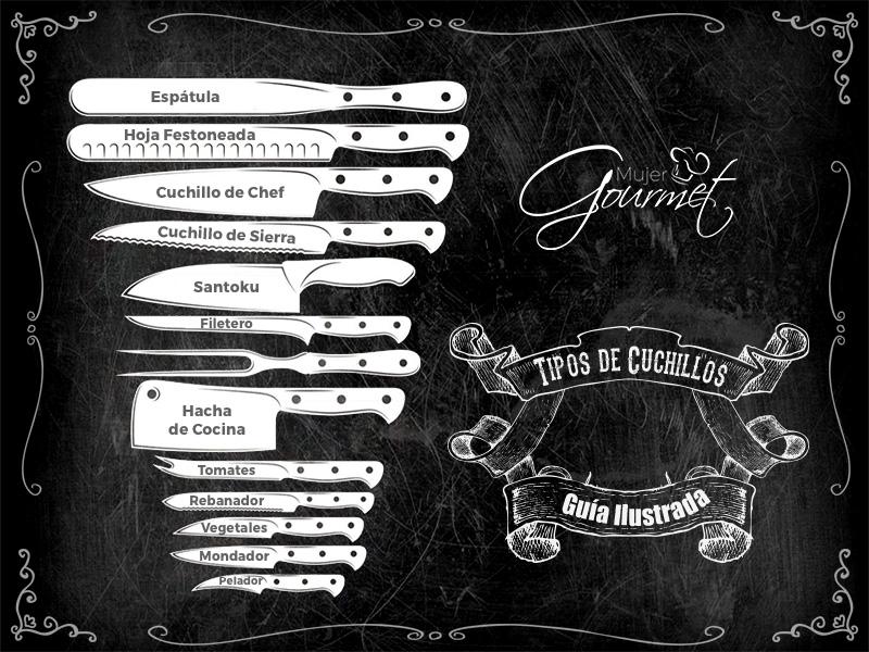 Guía de Cuchillos